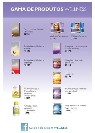 produtos_wellness